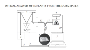 Optical analysis of Implants from the Dura Mater